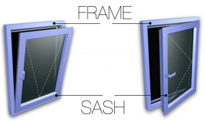 Security Window Frame and Sash