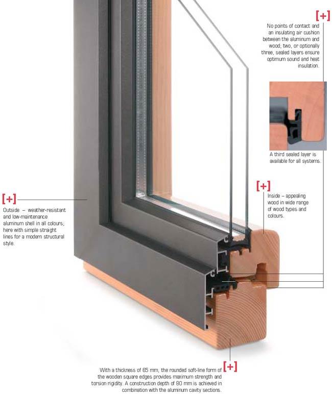 Aluminum & Bronze Clad Wood Windows and Doors.