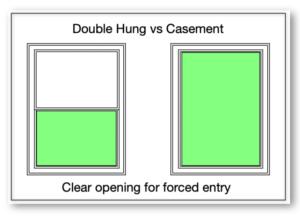 Double Hung Window vs Casement Window