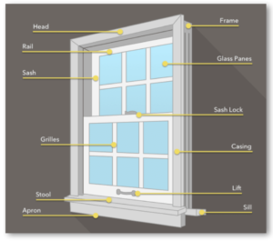 Double Hung Window Parts