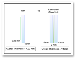 Window Film vs Laminated Glass